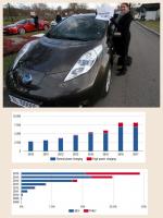 EV電動化王国 ノルウェー