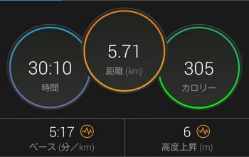 最初5kmの走り方をどうしようかな?