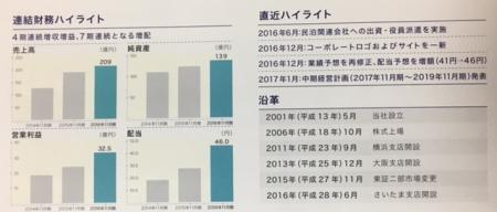 スター・マイカ_2017③