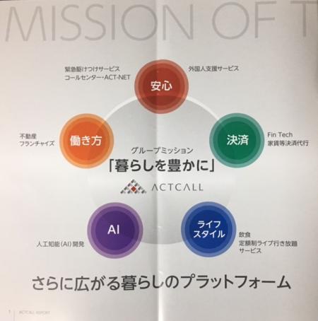 アクトコール_2017②