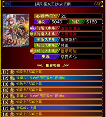 大友宗麟SSR20-8凸