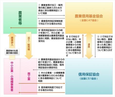 img_model-case06_001.jpg