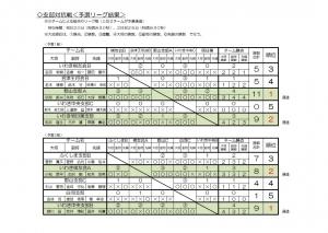 sibutai_yosen1_20170225.jpg