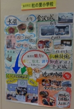 杜の里小の活動発表ポスター