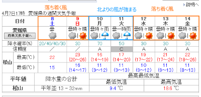 2017040701125.png
