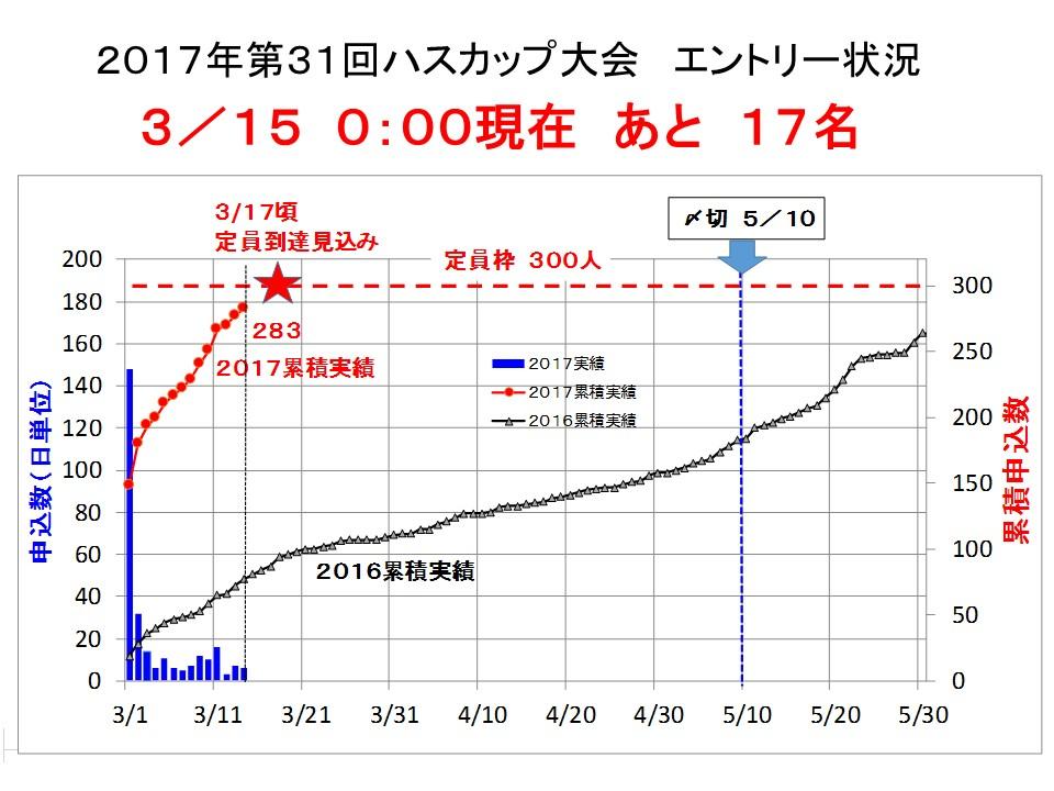 201703150015254c9.jpg