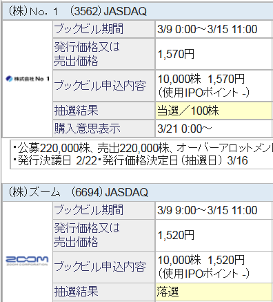 170316_ipo.png
