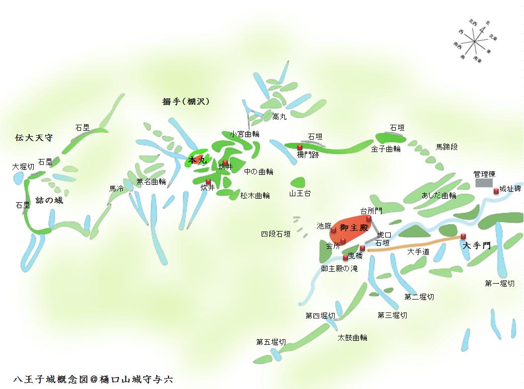 八王子概念図@ヤマシロ